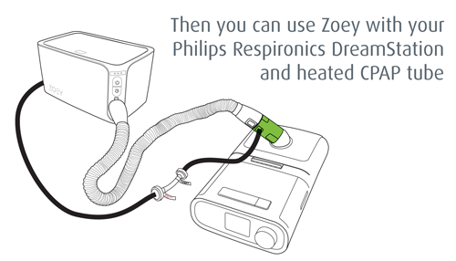 Then you can use Zoey with your Philips Respironics DreamStation and heated CPAP tube